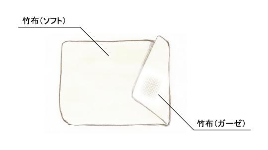布ナプキンの構造