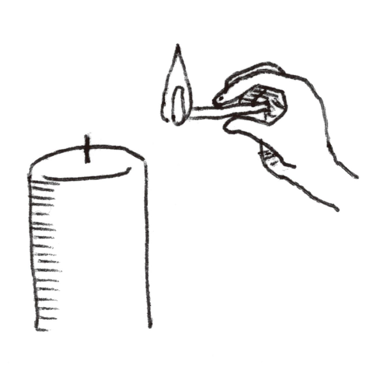 キャンドルの使い方画像