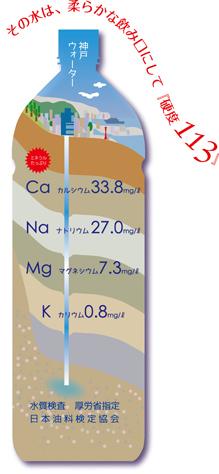 硬度が101から300程の天然水はミネラルが適度に含まれつつ、硬水より飲みやすいのが特長です。