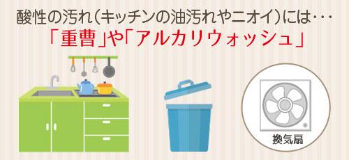 酸性の汚れ(キッチンの油汚れやニオイ)には・・・「重曹」や「アルカリウォッシュ」